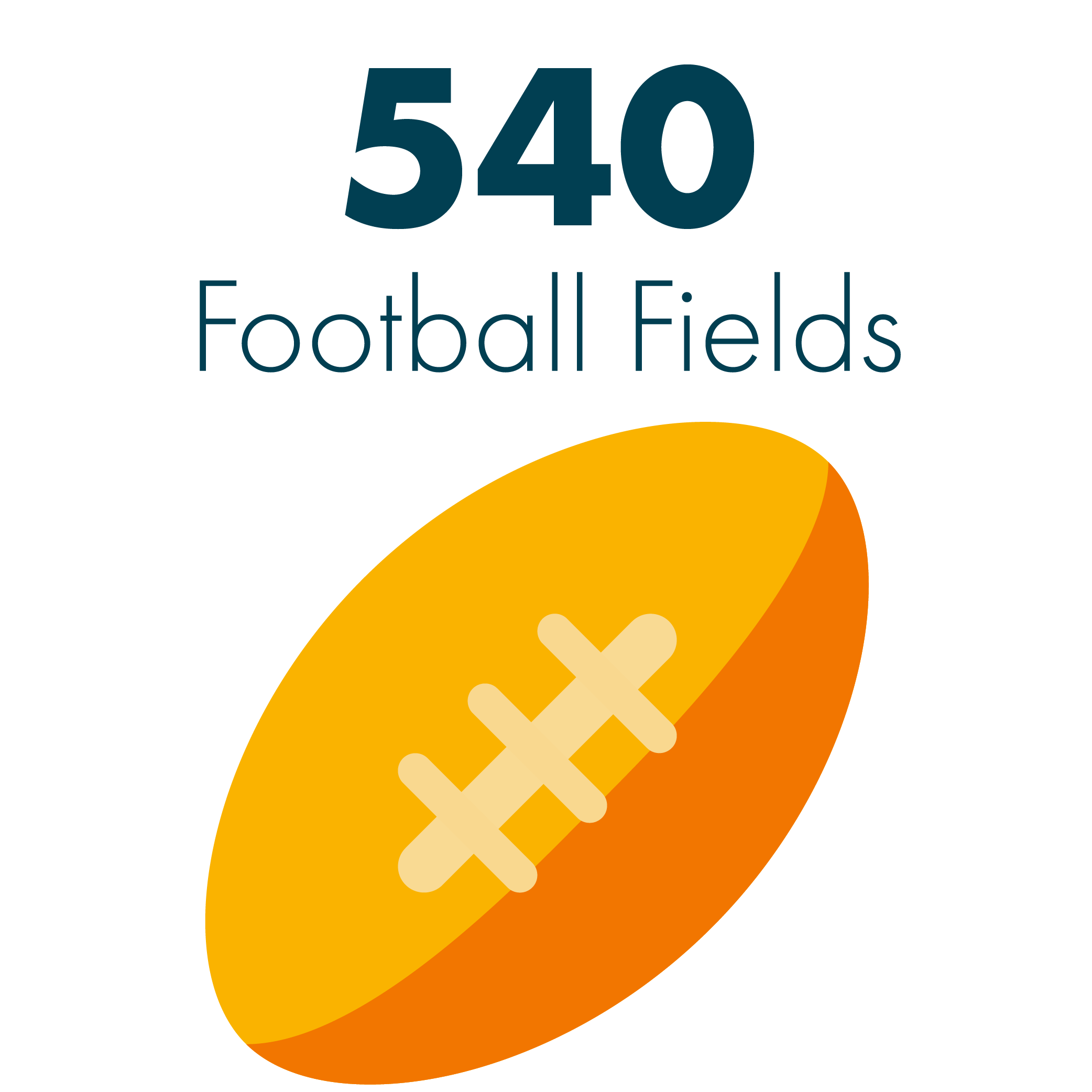 540 Football Fields