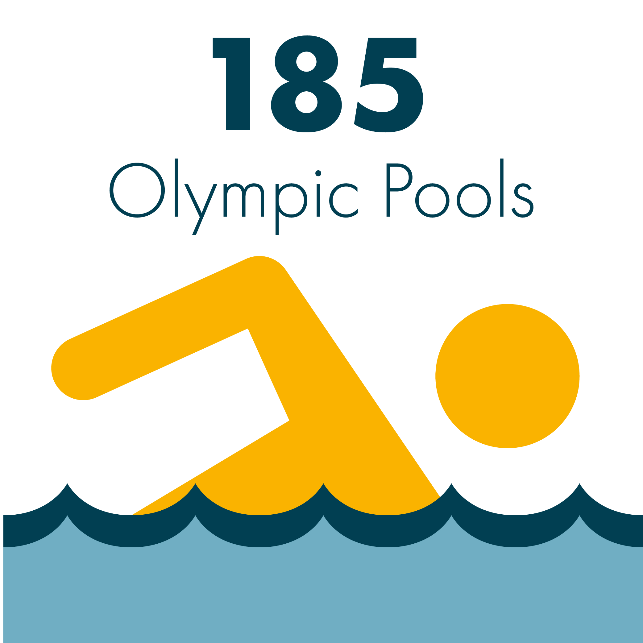 185 Olympic Pools